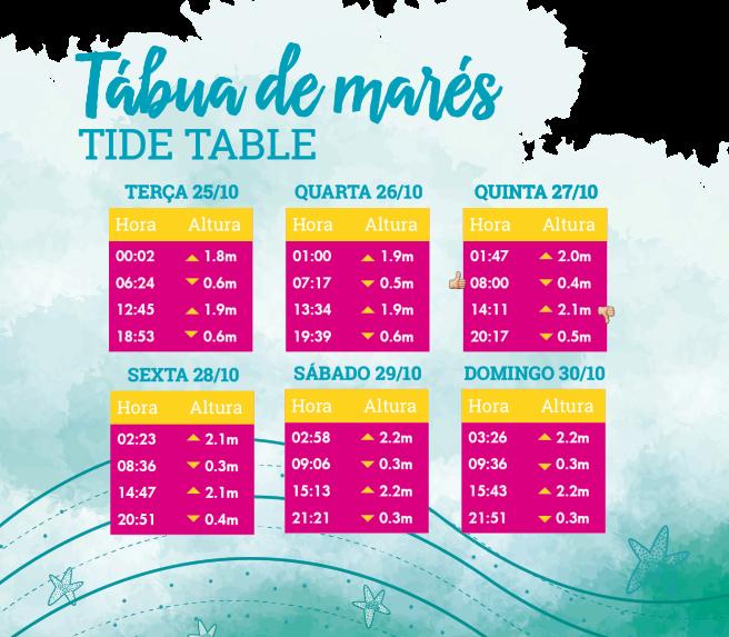 tabua-das-mares-04-04-04